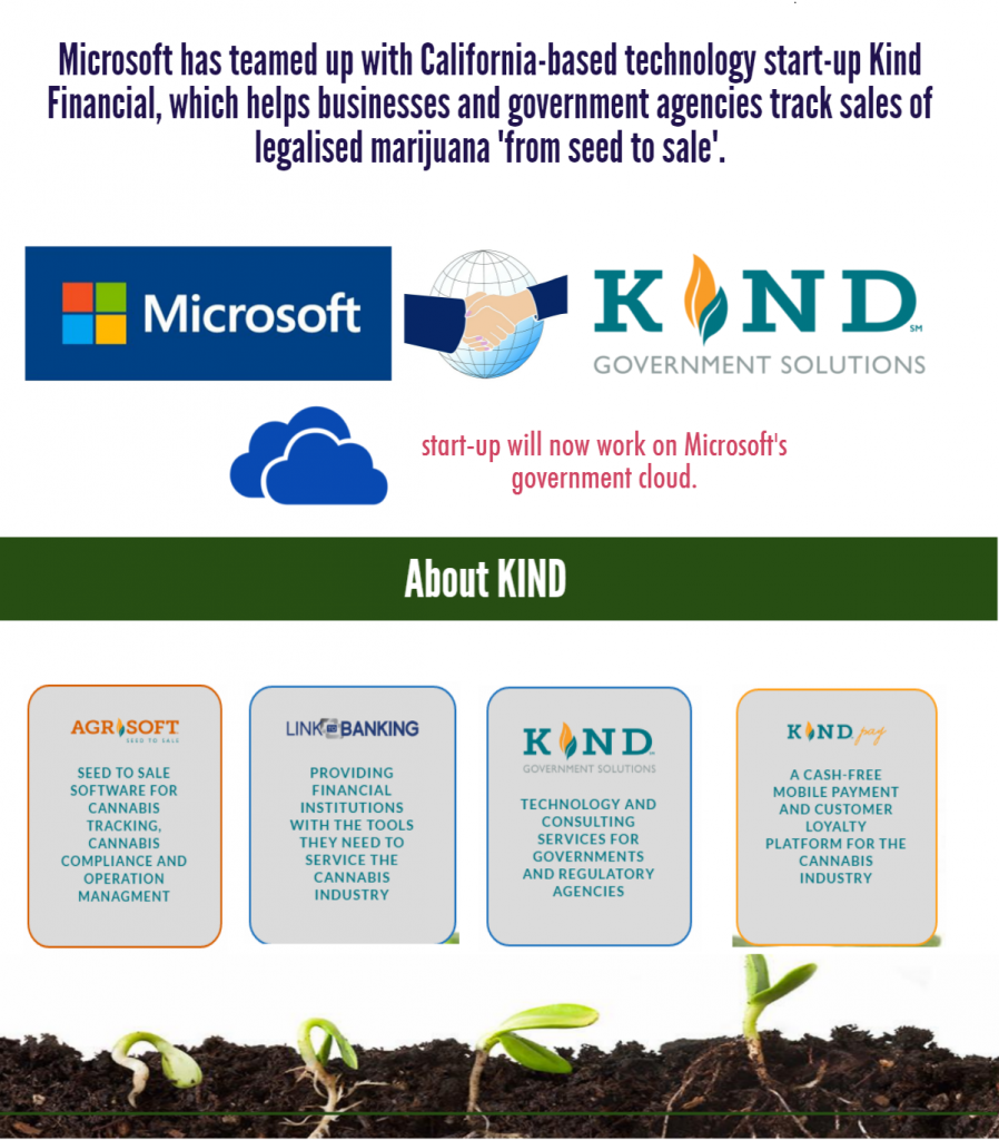 Microsoft has teamed up with California-based technology start-up Kind Financial, which helps businesses and government agencies track sales of legalised marijuana 'from seed to sale'.
